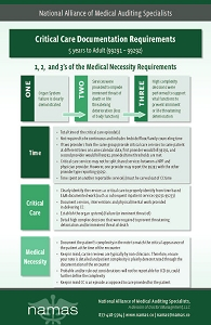 Critical Care Pocket Reference Card