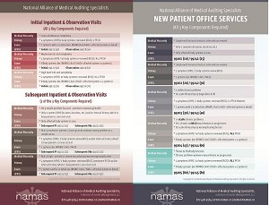 Inpatient & Outpatient Pocket Reference Card Set