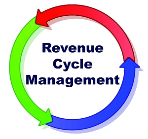From Patient Registration to Paid-in-Full: Understanding and Managing the Revenue Cycle